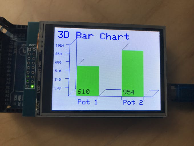 It will then read the sensor data and then draw 2 dimensional bars for the values