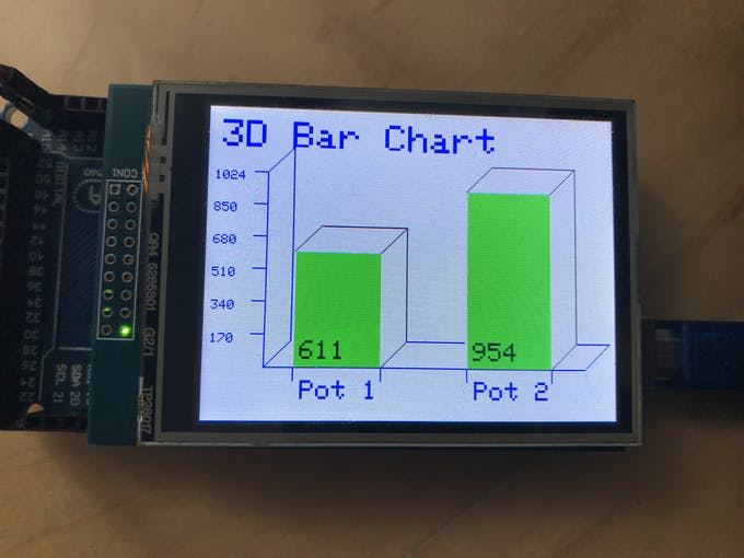 The device will then draw the outline of the 3D graph with lines