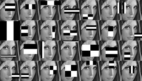 Haar Cascade for face detection
