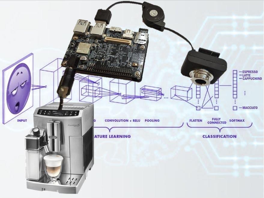 Caffein-AI-tor
