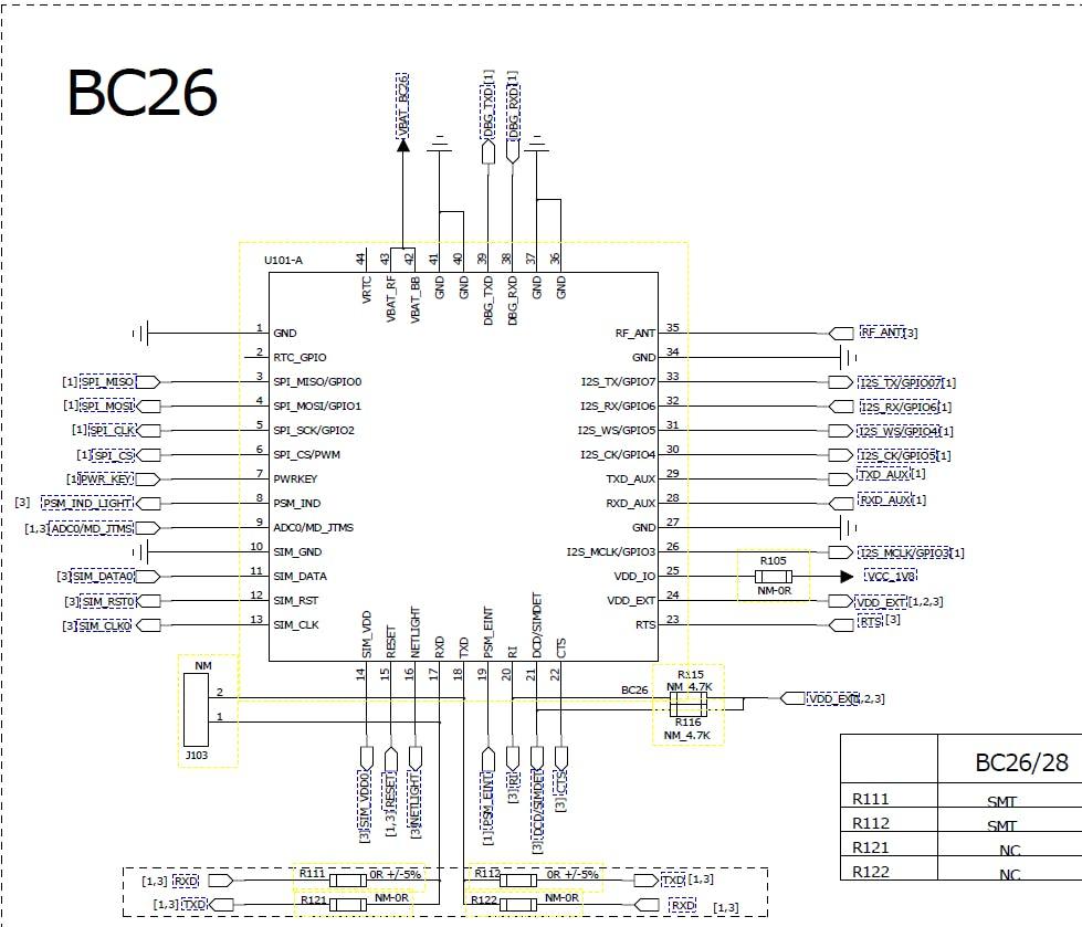 LTE NB Arduino for Quectel BC66 - Hackster io
