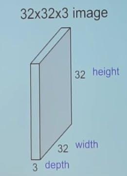 3D representation of a RGB image (input)