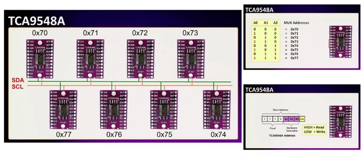 TCA9548A I2C Multiplexer Module - with Arduino and NodeMCU - Hackster io