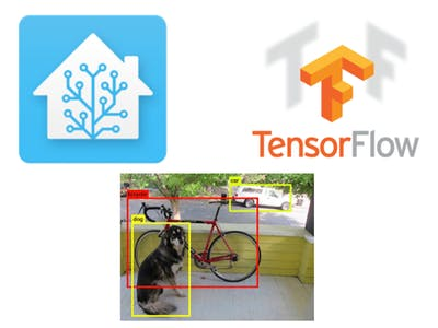 TensorFlow Object Detection with Home-Assistant