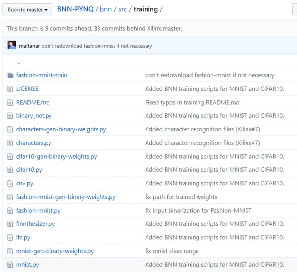 Training & Implementing a BNN Using Pynq - Digilent Projects