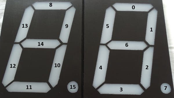 Numbering of the LED segments