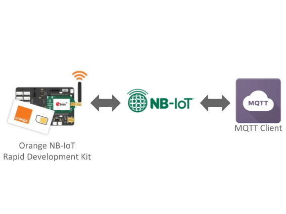 Connecting a NB-IoT Device to an MQTT Client
