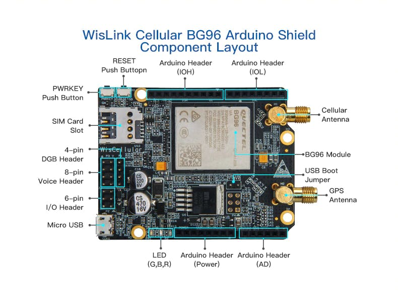 Arduino Shield Layout