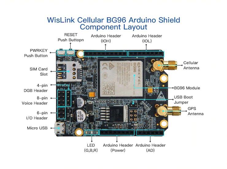 Arduino Shield Layout