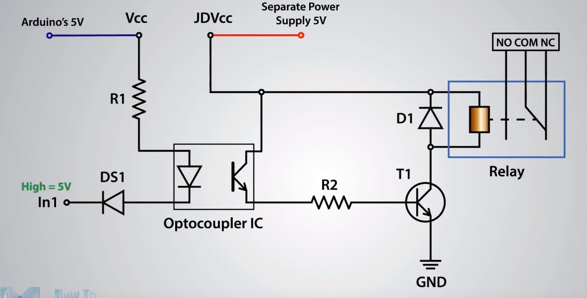 Transistor Options for High Voltage Control showing an Optocoupler, a PNP Transistor, and a Relay.