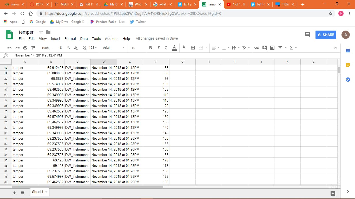 Screenshot of Google Sheets Test Temperature Data