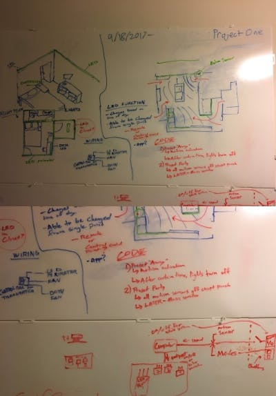 Original Sketches of Lighting plan from a year ago.