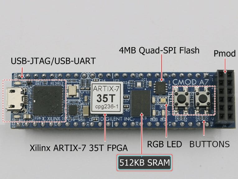 A Practical Introduction to SRAM Memories Using an FPGA (II)
