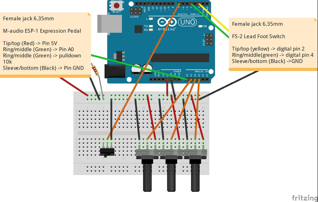 Turn An Arduino Uno Into A Midi Controller Guitar Pedals Selector Switch Wiring Diagram Pedal
