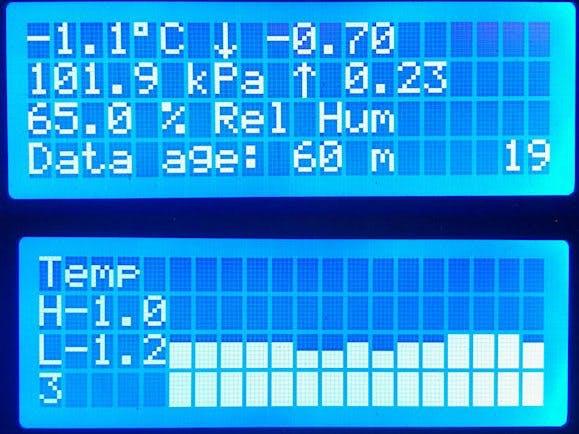 Improved WeatherStation 20x4