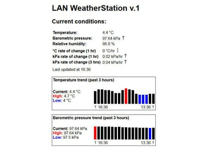 LAN WeatherStation with Web Interface and PHP/MySQL Backend