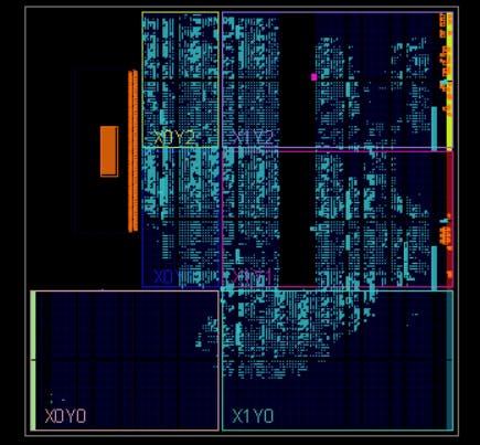 FPGA Floor Plan