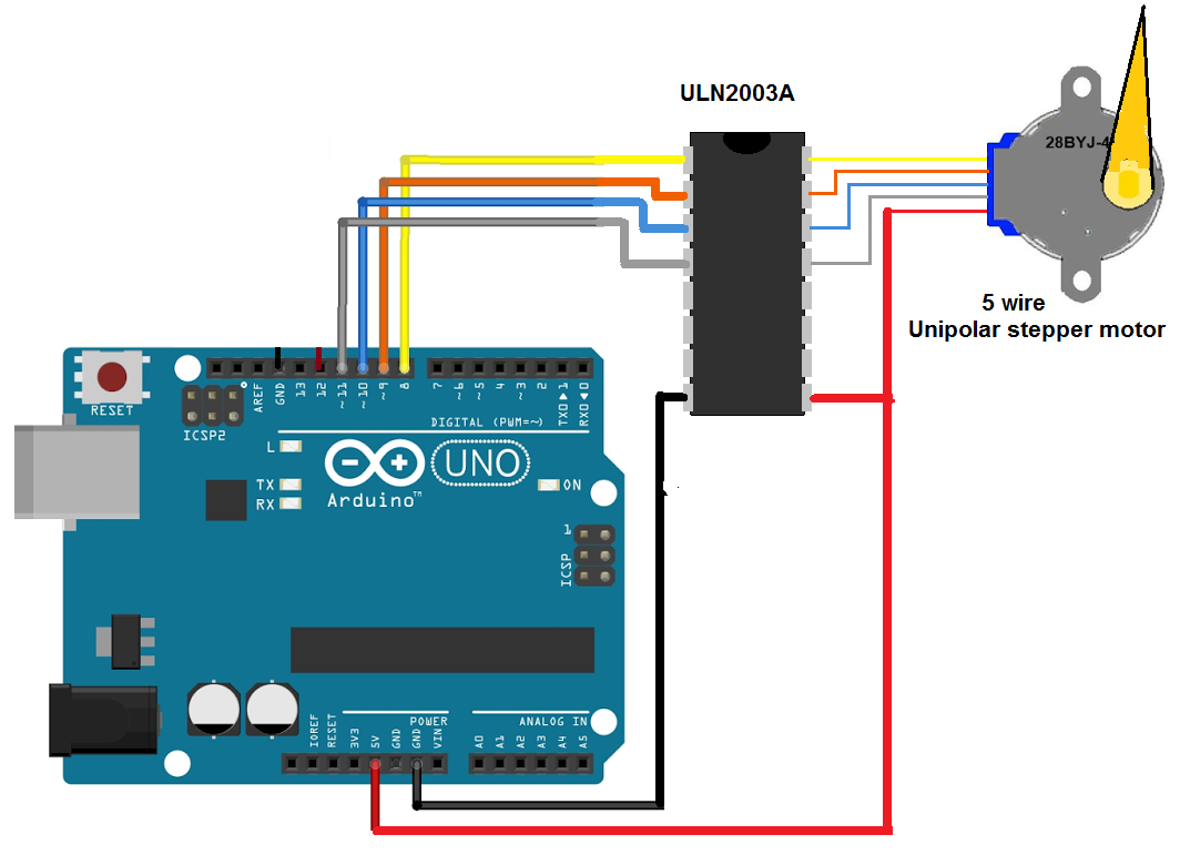 Arduino Unipolar Stepper Motor Circuit Excellent Electrical Wiring Controller Driver And Diagram Controlling Library Hackster Io Rh Code
