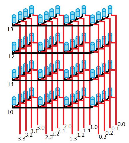 4*4*4 LED Cube Using Arduino Embedded Prototyping Platform ...