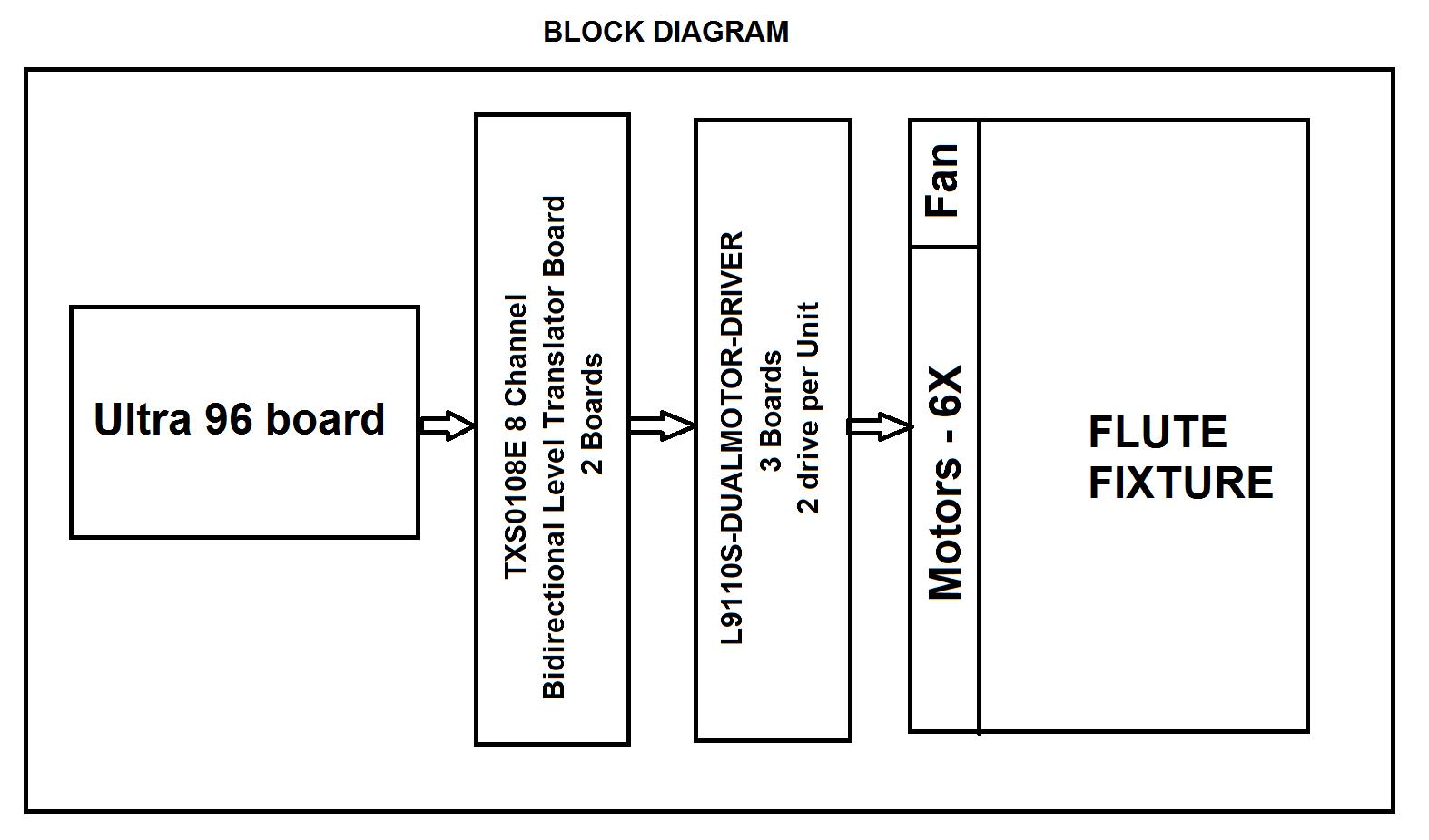 Flute Still Diagram | Wiring Diagram