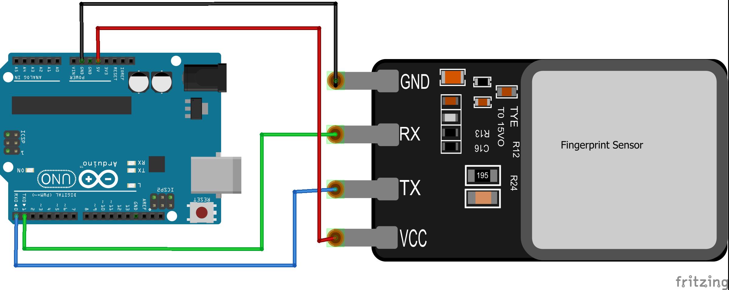 Fingerprint Sensor with an Arduino or an ESP - Hackster io