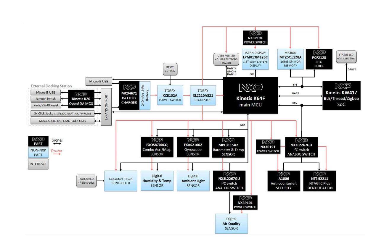 Rpk schematic blocks r6a97ol3bx
