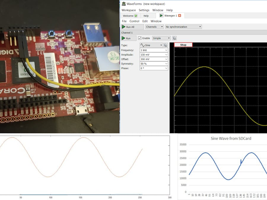 Signal Analysis with the Cora Z7 & Octave