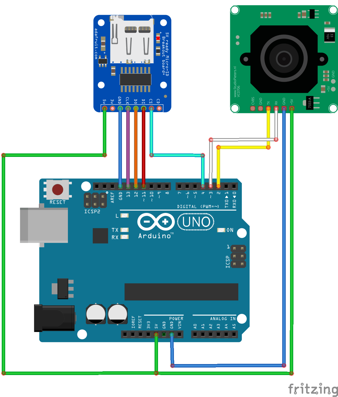 Figure 2. Connecting micro SD and camera.
