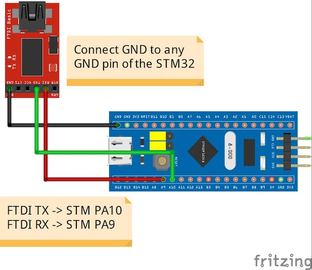 FreeRTOS on STM32F103C8T6 - Hackster io