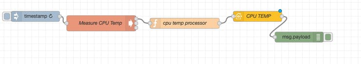 Get CPU temperature