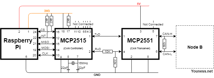How to Connect Raspberry Pi to CAN Bus - Hackster io