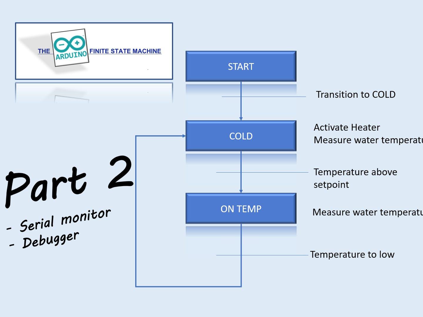 Make Controls with MEGA 2560 - Part 2: Monitor I/O