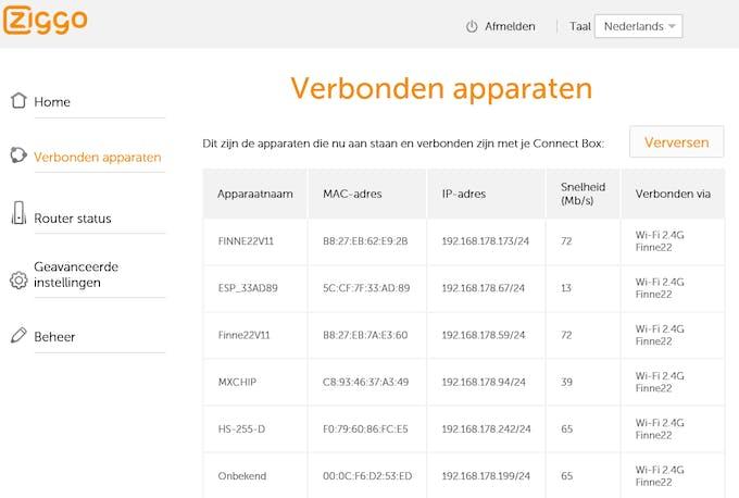 ESP IP address