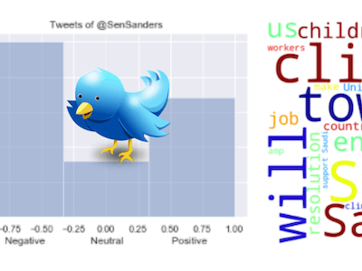 (Almost) Real-Time Twitter Sentiment Analysis
