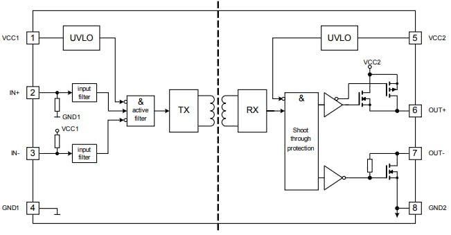 1EDI block diagram