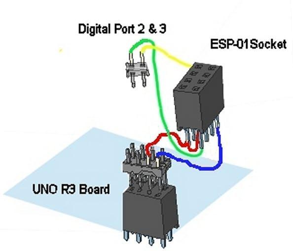 ESP01 Webserver to Control Your Arduino UNO, Mega or Nano ... on