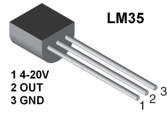 LM35 Pinout