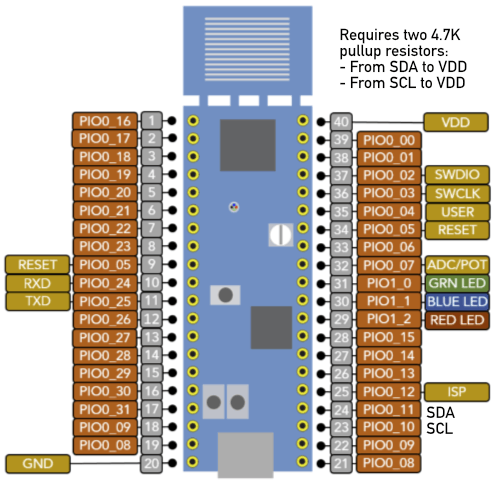 LPC845 I2C Co-processor - Hackster io