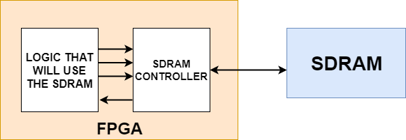 82830M SDRAM CONTROLLER WINDOWS 7 64 DRIVER