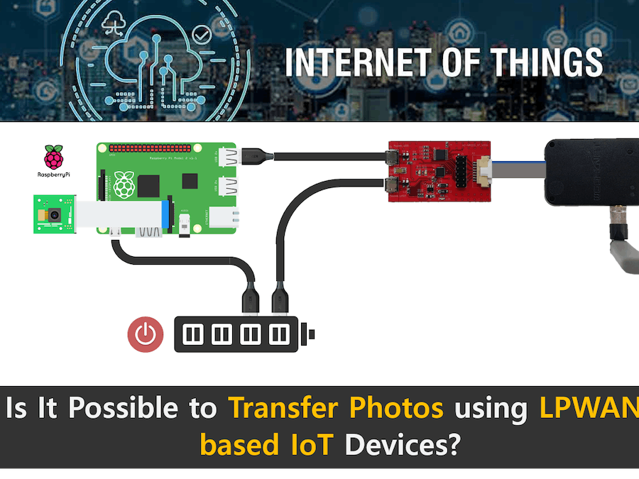 Is It Possible to Transfer Photos Using LPWAN IoT Devices?