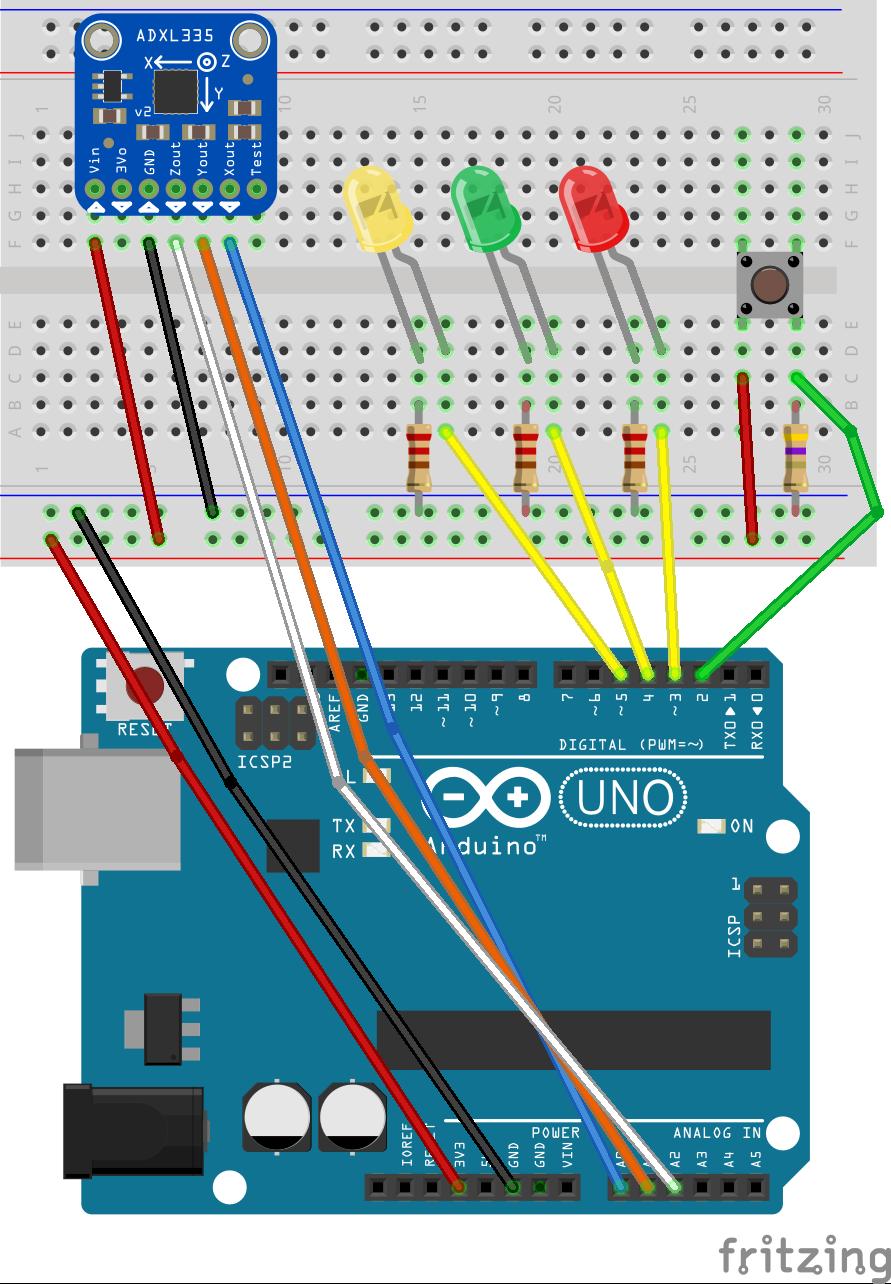 A Posture Detector Sending Bluetooth Data to a Cordova App