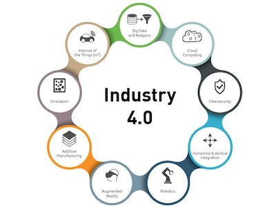 Industry 4.0 - Connecting Traditional Hardware to Internet