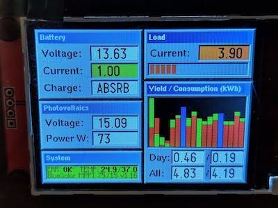 Victron BlueSolar MPPT 75/15 based Solar Generator (12v)