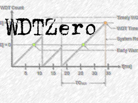 watchdogtimer library for arduino zero  wdtzero
