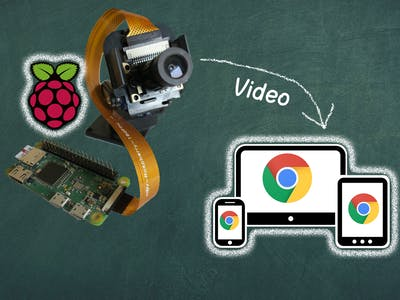 Raspberry Pi Video Preview in the Browser