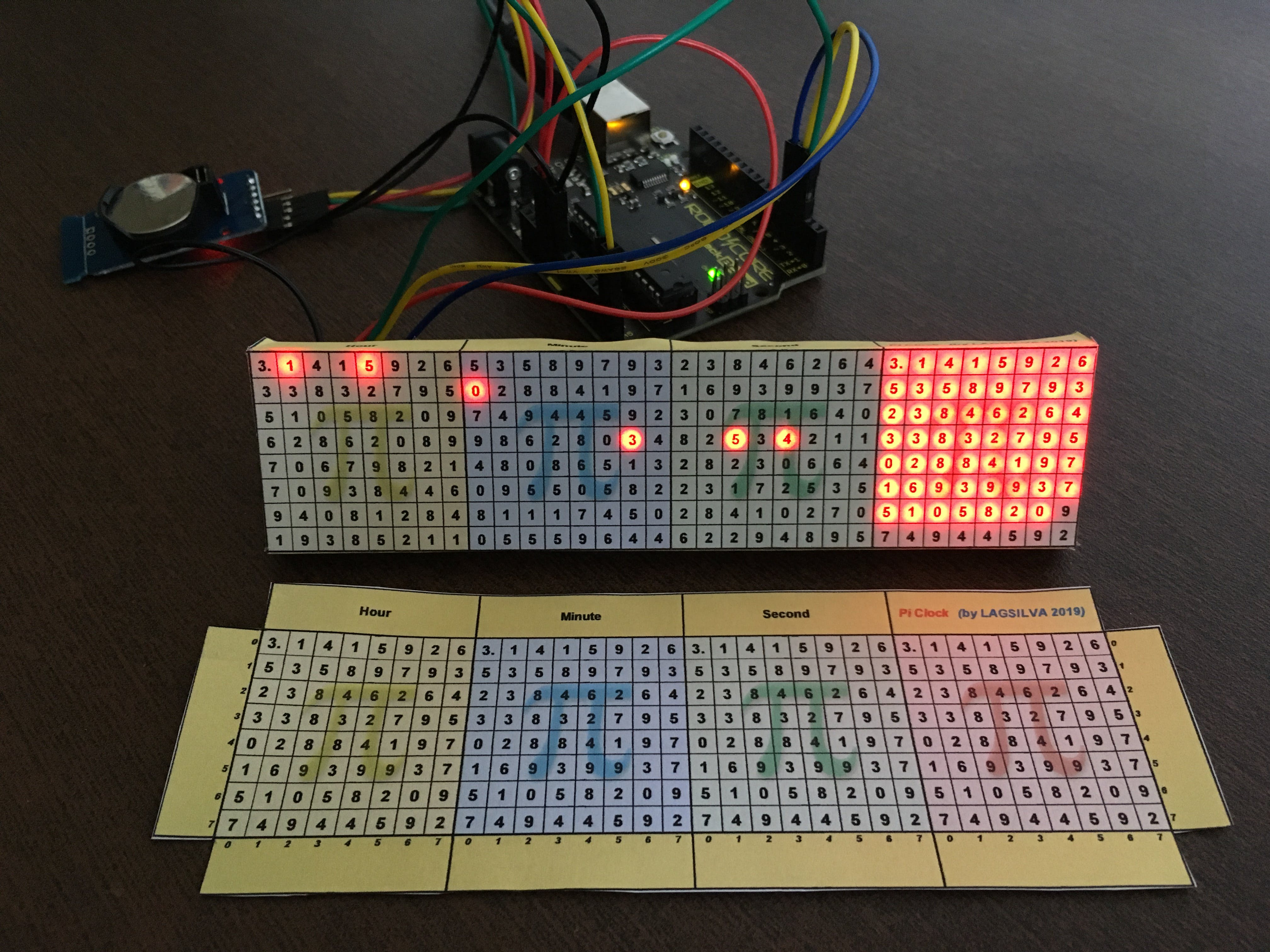 Pi-Clock with Paper Template