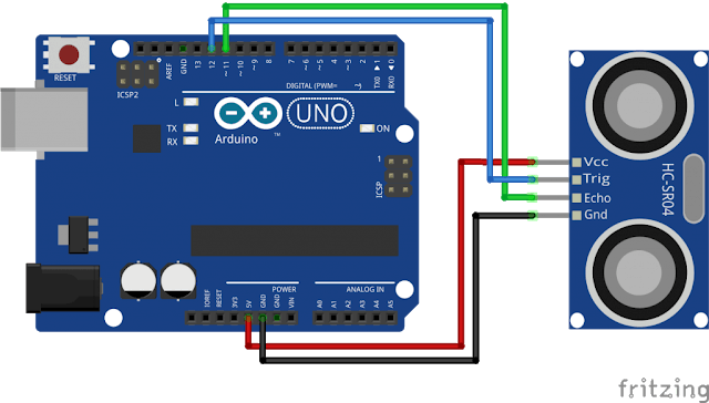 Scaling an Image in Processing with Ultrasonic Sensor - Arduino