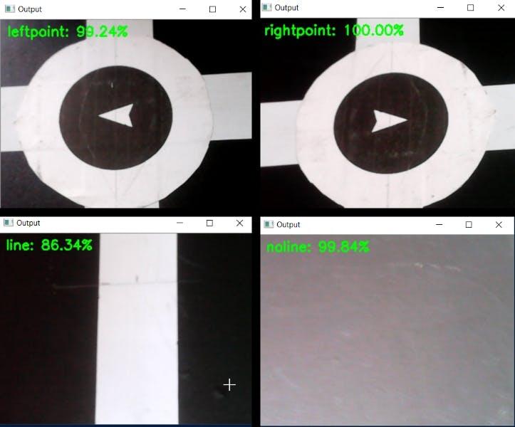 Figure 7 : Identifying images