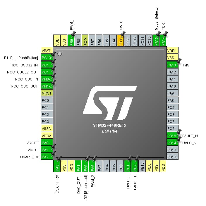 STM32CubeMX pin configuration