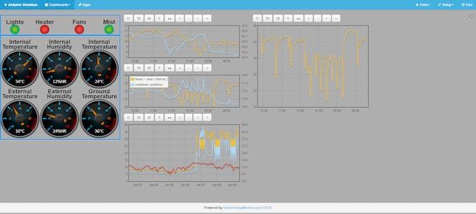 Arduino GrowBox Controller - Arduino Project Hub